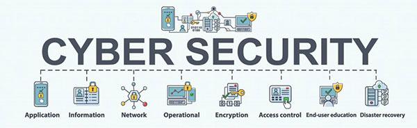 انواع امنیت سایبری