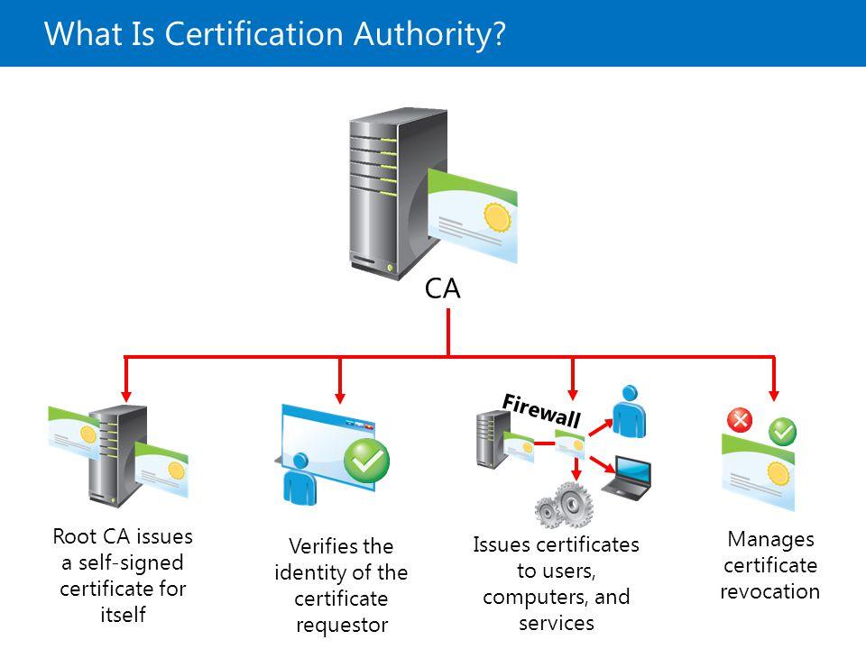 Certificate سرور 2012R2