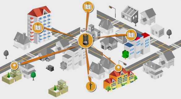 شبکه های بی سیم شهری