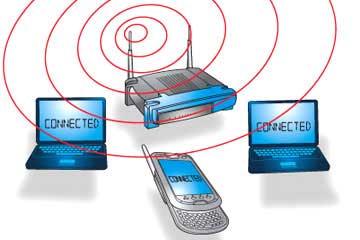 شبکه های محلی بی سیم
