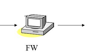 عملکرد فایروال در مقابل سیستم تشخیص نفوذ