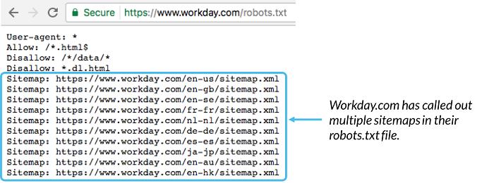 بررسی Robots.txt