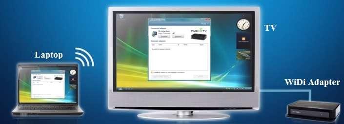 Wireless Display) WIDI)