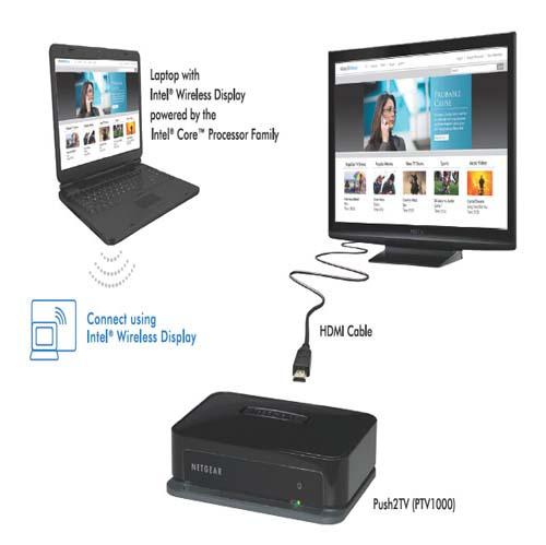Wireless Display) WIDI) معرفی