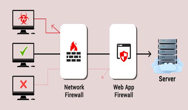 فایروال برنامه وب
