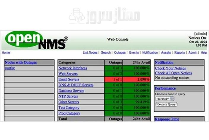 ابزار مانیتورینگ OpenNMS