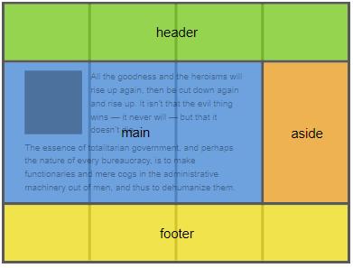 صفحه آرایی Grid-Based