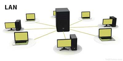 ساخت شبکه لوکال