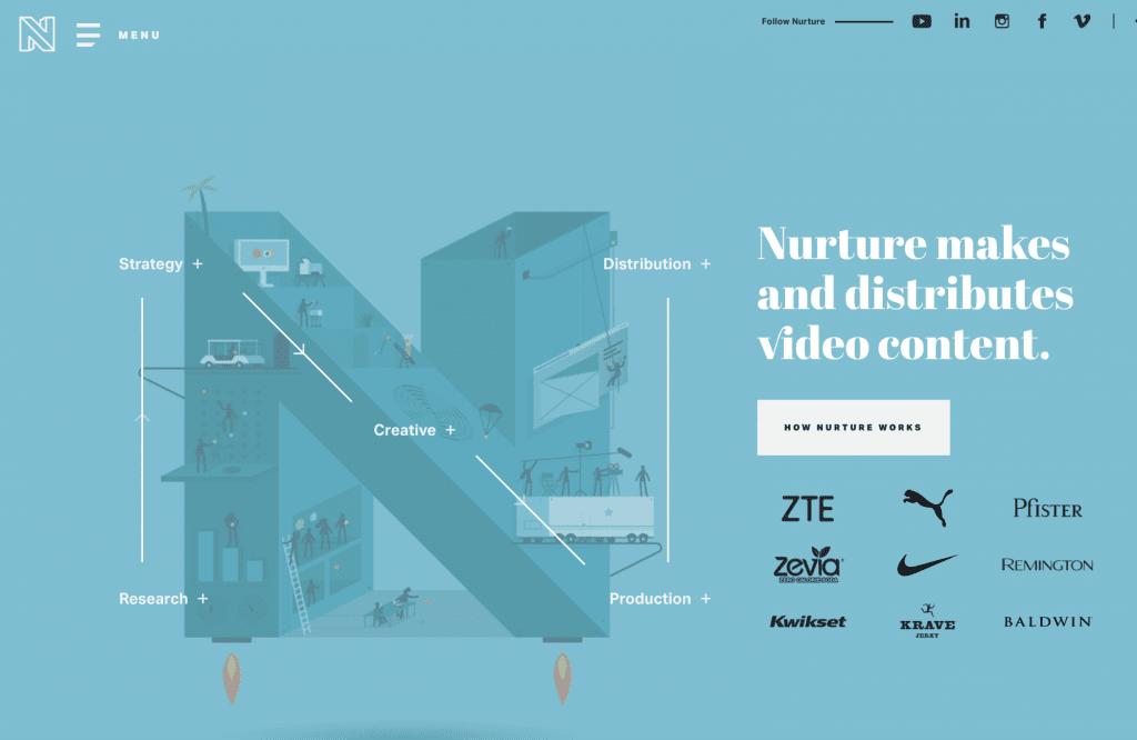 نمونه از فونت های خاص در طراحی وب سایت