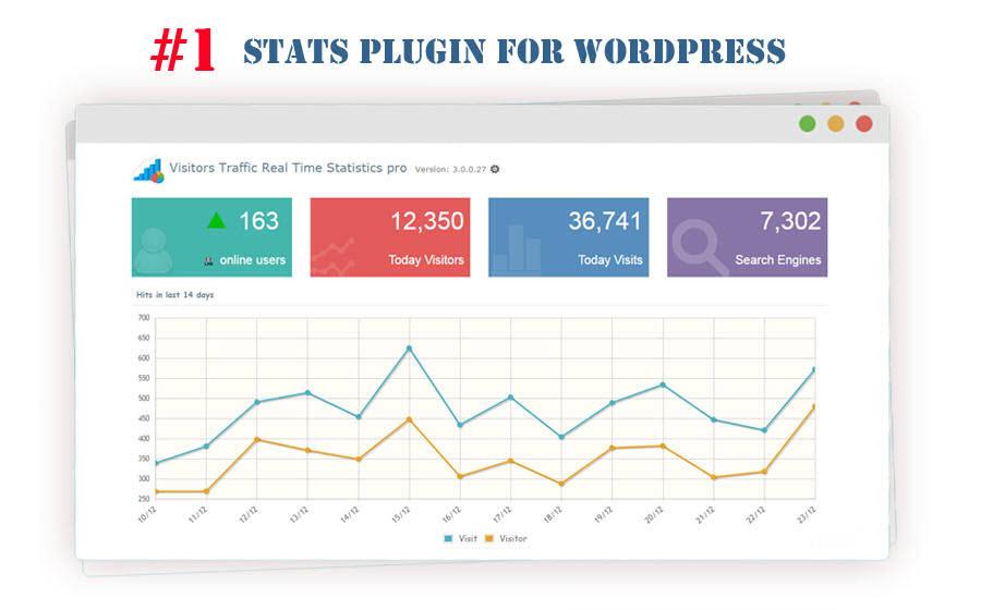 افزونه Visitor Traffic Real Time Statistics